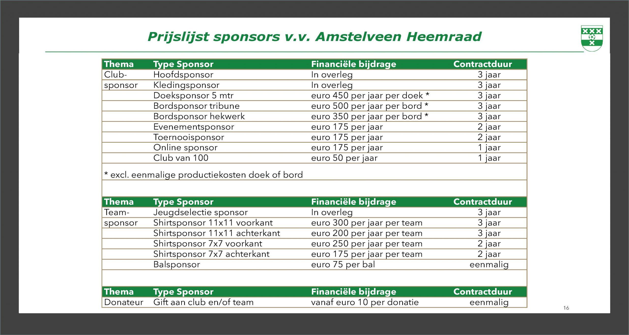 Sponsorplan 2020-2021 DEF_pagina16